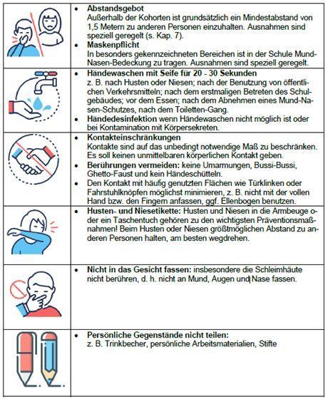 Hygienekonzept_001